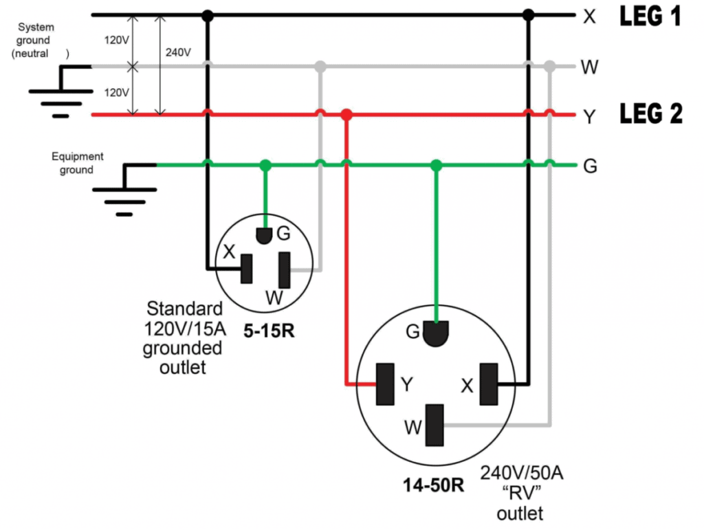Diagram 50a Wiring Takis